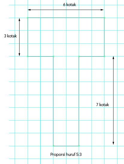 tutorial-tipografi-isometrik-06.jpg
