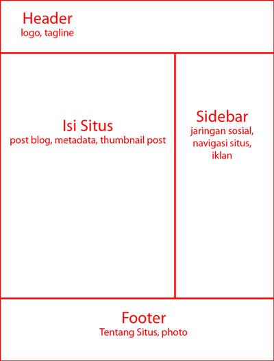 tips-belajar-desain-web-3.jpg