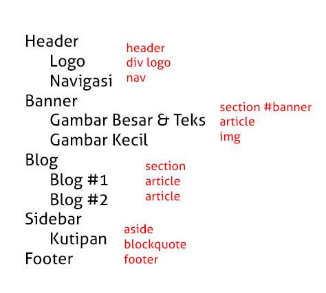 mendesain-halaman-web-sederhana-psd-html-bag-2-09.jpg