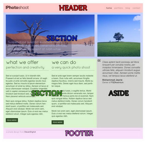 mendesain-halaman-web-sederhana-psd-html-bag-2-10.jpg
