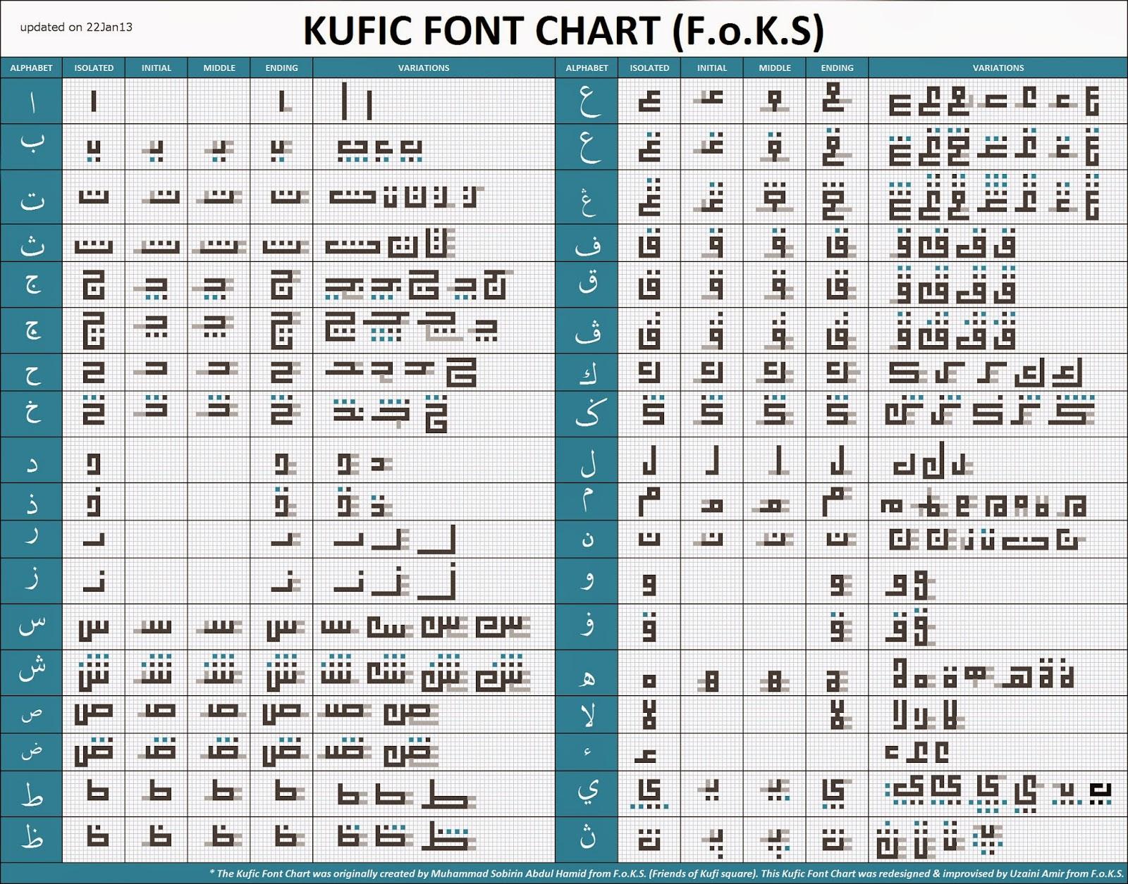 the-kufic-font-chart
